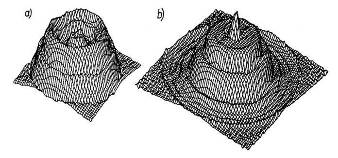Trójwymiarowy obraz natężenia pola