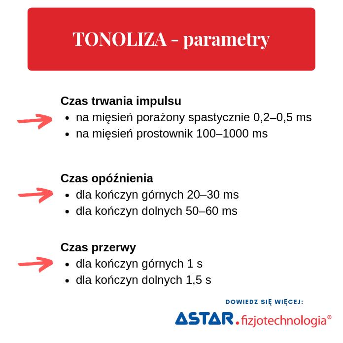 Tonoliza - parametry