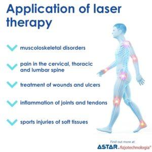 biostimulation laser therapy